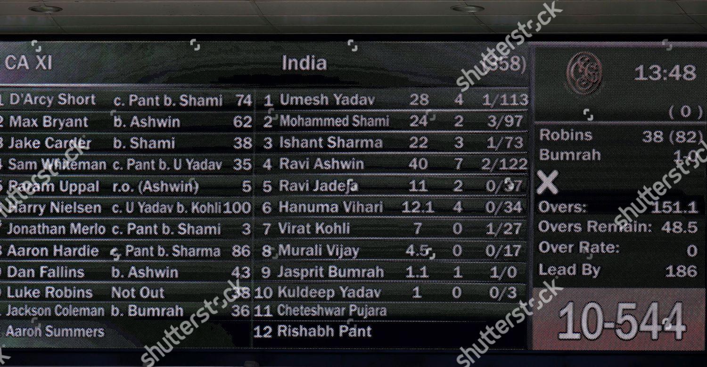 Scoreboard Shows Cricket Australia Xis 544 Runs Editorial Stock