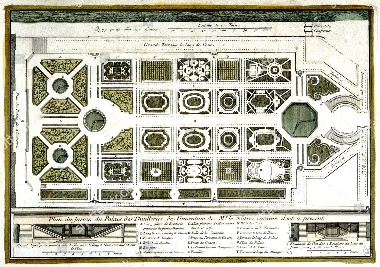 Plan Du Jardin Du Palais Des Tuileries Editorial Stock Photo