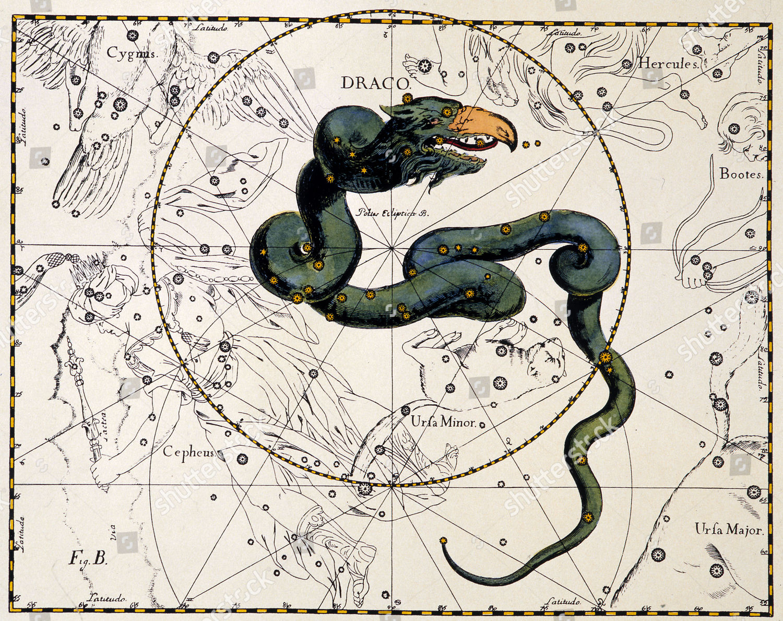 DRACO Dragon constellation Longitudes Latitudes fixed stars