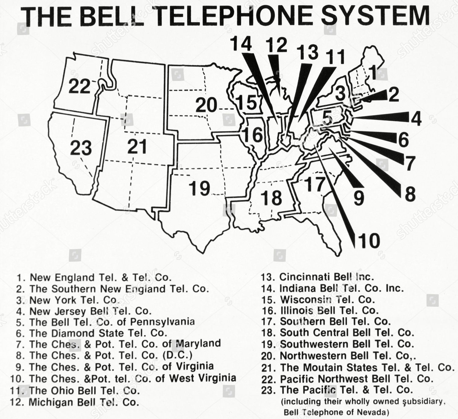 bell telephone system diagram 8 16 growthstagetech co Simple Phone System Wiring Diagram bell telephone system diagram wiring diagram database rh 1 foroespana telephone system wiring diagram telephone parts diagram