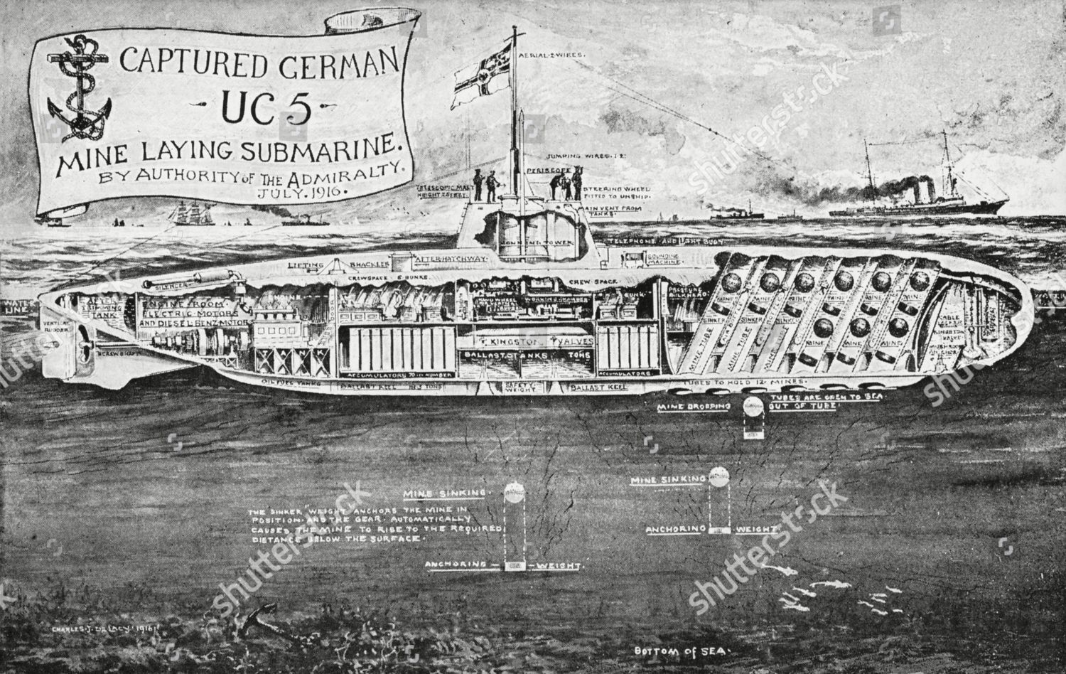 Crosssection Through Captured German Uboat Submarine Uc Editorial