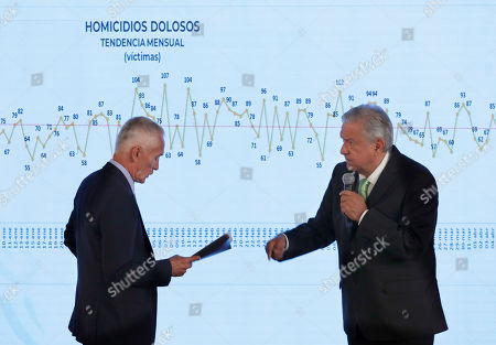 Jorge Ramos, Andrés Manuel López Obrador. Mexican President Andrés Manuel López Obrador answers a question from Univision's Jorge Ramos at the daily press briefing at the National Palace in Mexico City