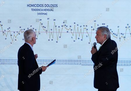 Jorge Ramos, Andrés Manuel López Obrador. Mexican President Andrés Manuel López Obrador answers a question posed by Univision's Jorge Ramos at the daily press briefing at the National Palace in Mexico City