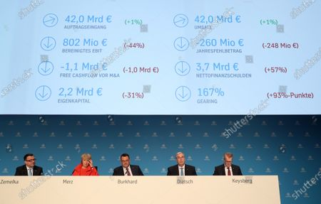 (L-R) Head of Communications Christoph Zemelka, ThyssenKrupp CEO Martina Merz, board member of ThyssenKrupp Oliver Burkhard, ThyssenKrupp CFO Johannes Dietsch and board member of ThyssenKrupp Klaus Keysberg attend the company's balance press conference in Essen, Germany, 21 November 2019. The ThyssenKrupp industrial group will cancel its dividend after another year of losses. The company announces that its net loss increased from 62 million euros to 304 million euros in the past fiscal year 2018/19.