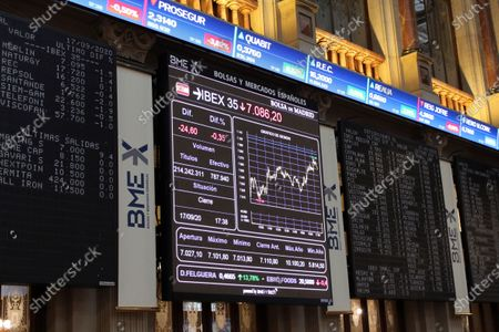 Several screens show the activity at the end of the session inside Spain's Stock Exchange main headquarters in Madrid, central Spain, 17 September 2020.