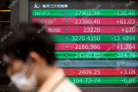 Stock Picture of Man walks by screens showing the Dow Jones Industrial Average, top, and Japan's Nikkei 225 index, second from top, at a securities firm in Tokyo on . Asian shares were slightly higher Friday despite some investor attention shifting again to the uncertainties in global economies amid the coronavirus pandemic, as reflected in the overnight fall on Wall Street