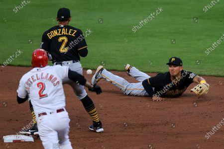 Editorial picture of Pirates Reds Baseball, Cincinnati, United States - 05 Apr 2021