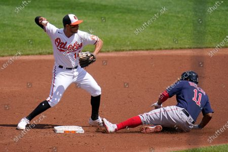 Stock Picture of Baltimore Orioles second baseman Rio Ruiz (14) turns a double play as Boston Red Sox's Rafael Devers (11) slides at second on a ball hit by Christian Vazquez during the third inning of a baseball game, in Baltimore