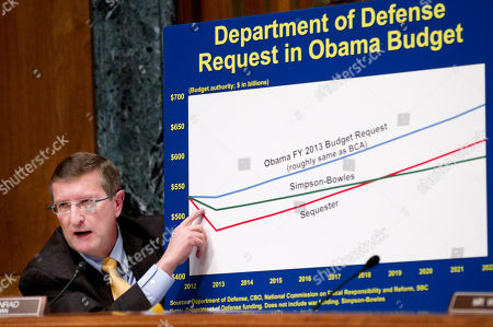 Kent Conrad Senate Budget Committee Chairman Sen. Kent Conrad, D-N.D. shows a graph on Capitol Hill in Washington, during the committee's hearing on the Defense Department's fiscal 2013 budget