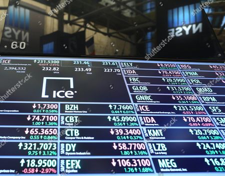 Ticker Stock Pictures Editorial Images And Stock Photos Shutterstock