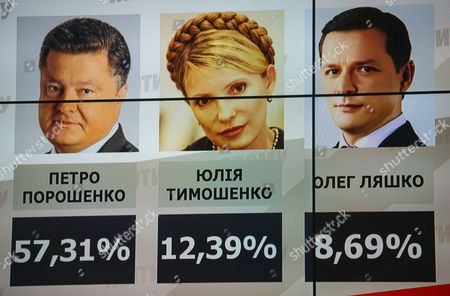 The Results For the Exit Polls of the Ukrainian Presidential Elections Are Shown on the Screen Before the Joint Press Conference of Ukrainian Businessman and Presidential Candidate Petro Poroshenko (l-r) Yulia Tymoshenko and Oleg Lyashko at Poroshenko's Election Headquarters in Kiev Ukraine 25 May 2014 Billionaire Businessman Petro Poroshenko Has Won Ukraine's Presidential Election and Avoided a Run-off According to Exit Polls Published on Local Television After Sunday's Voting Ended Ukraine Votes For a New President on 25 May Despite Spiralling Violence in the Country's East where Pro-russian Insurgents Have Promised to Do Everything to Prevent the Election the Government in Kiev Vows That the Vote Will Go Ahead in All Parts of the Country Including Crimea Which was Annexed by Russia After a Controversial Referendum in March Ukraine Kiev