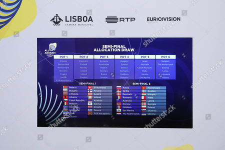 """Semi-Final Allocation Draw Semi-Finals of the Eurovision Song Contest 2018, at the City Hall of Lisbon, Portugal, 29 of January 2018. During the Semi-Final Allocation Draw, the countries that will take part in the Semi-Finals are divided into pots, based on historic voting patterns. In this way, countries that traditionally award each other points are less likely to end up in the same Semi-Final, adding excitement to the shows. The pots are approved by the contest's Executive Supervisor on behalf of the European Broadcasting Union (EBU) and the Chairman of the Reference Group, the contest's governing body on behalf of all Participating Broadcasters. Eurovision Song Contest 2018 will take place in Lisbon in May 2018. Portugal participated in has winner of the Eurovision Song Contest 2017 contest in Kiev, Ukraine, with the song """"Amar pelos dois"""", written by Luisa Sobral and performed by her brother Salvador Sobral."""